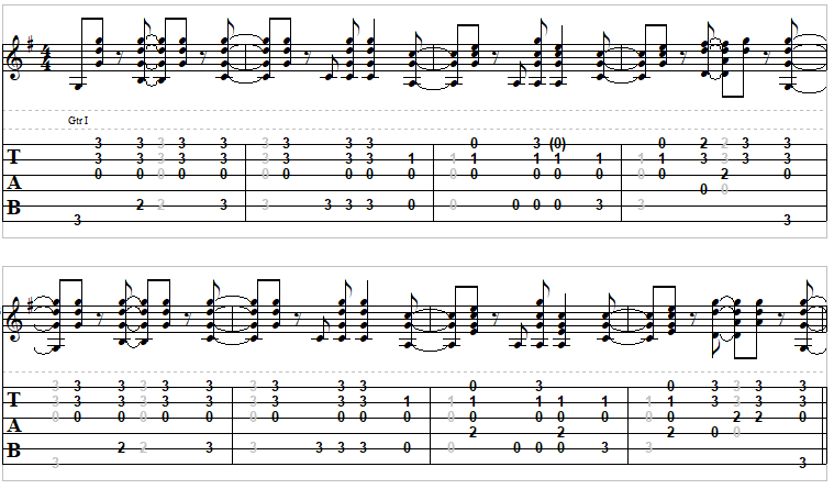 more than words tutorial guitar