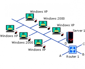 network operating system tutorial