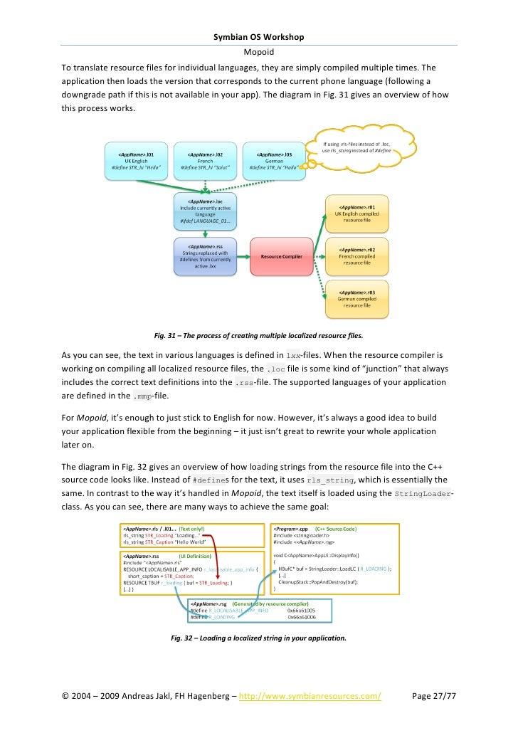 next generation networks tutorial