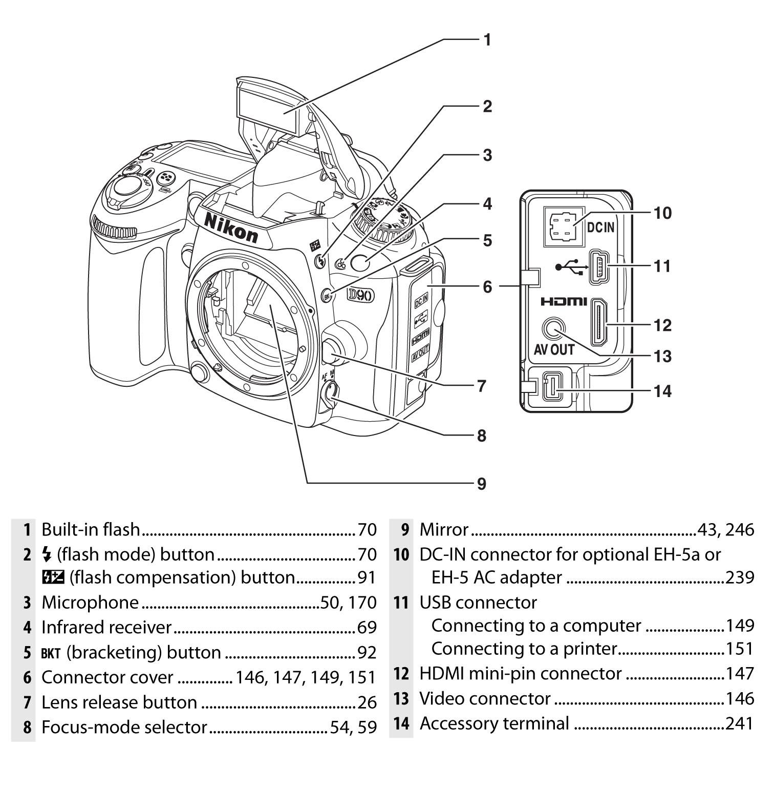 nikon d90 tutorial pdf