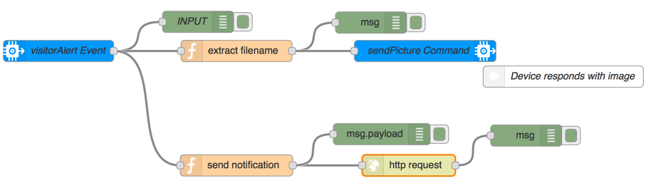 node http server tutorial