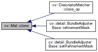opencv image stitching tutorial