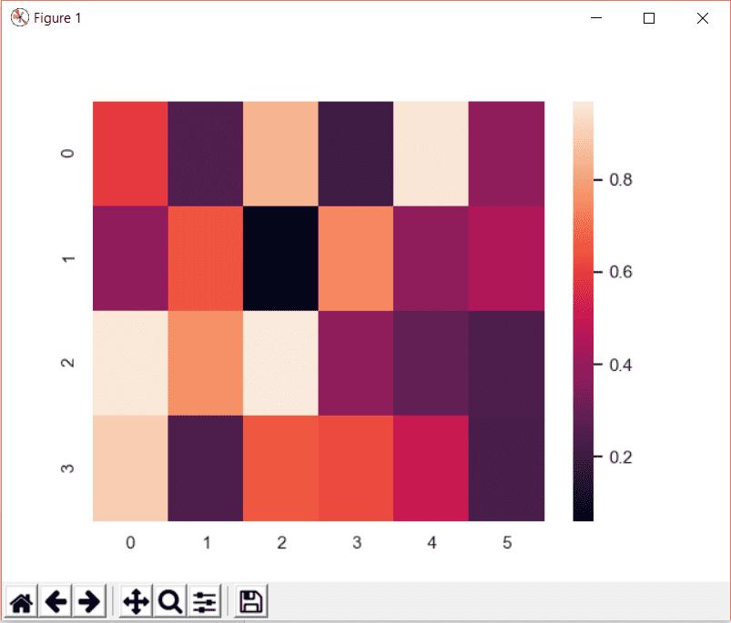python data visualization tutorial