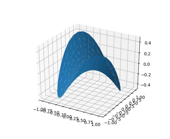 python org tutorial pdf