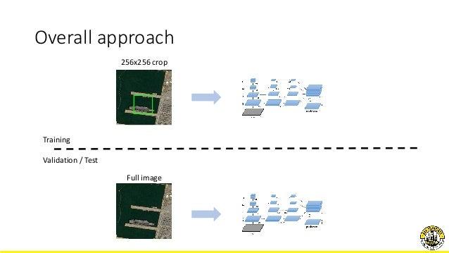 python pyramid tutorial pdf