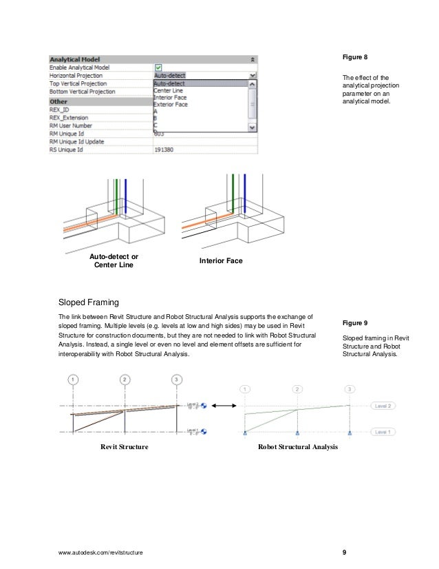 revit robot structural analysis tutorial