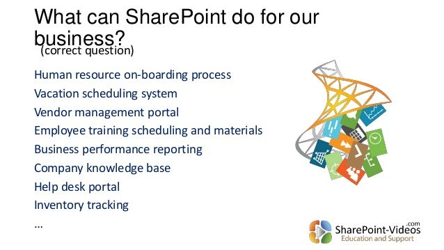 sharepoint 2007 tutorial for beginners