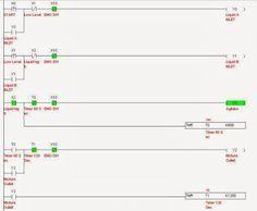 siemens plc programming tutorial ppt