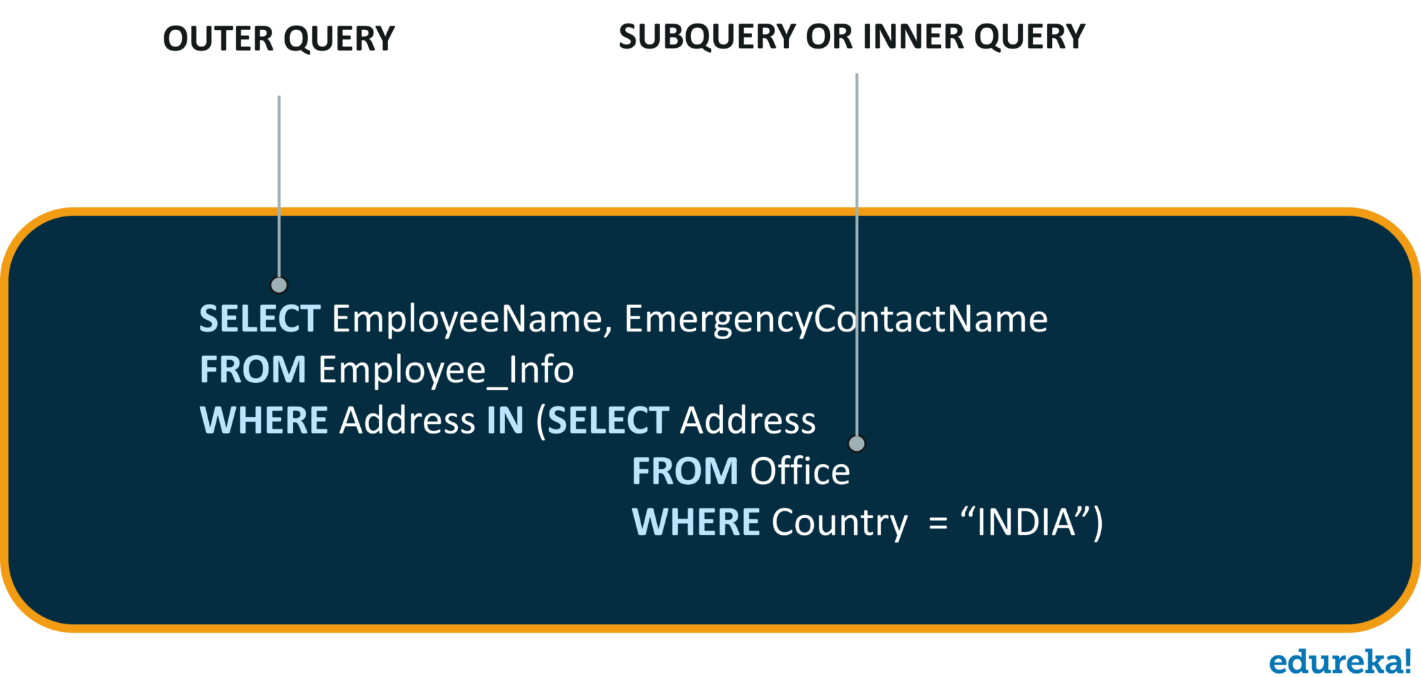 sql subquery tutorial with examples