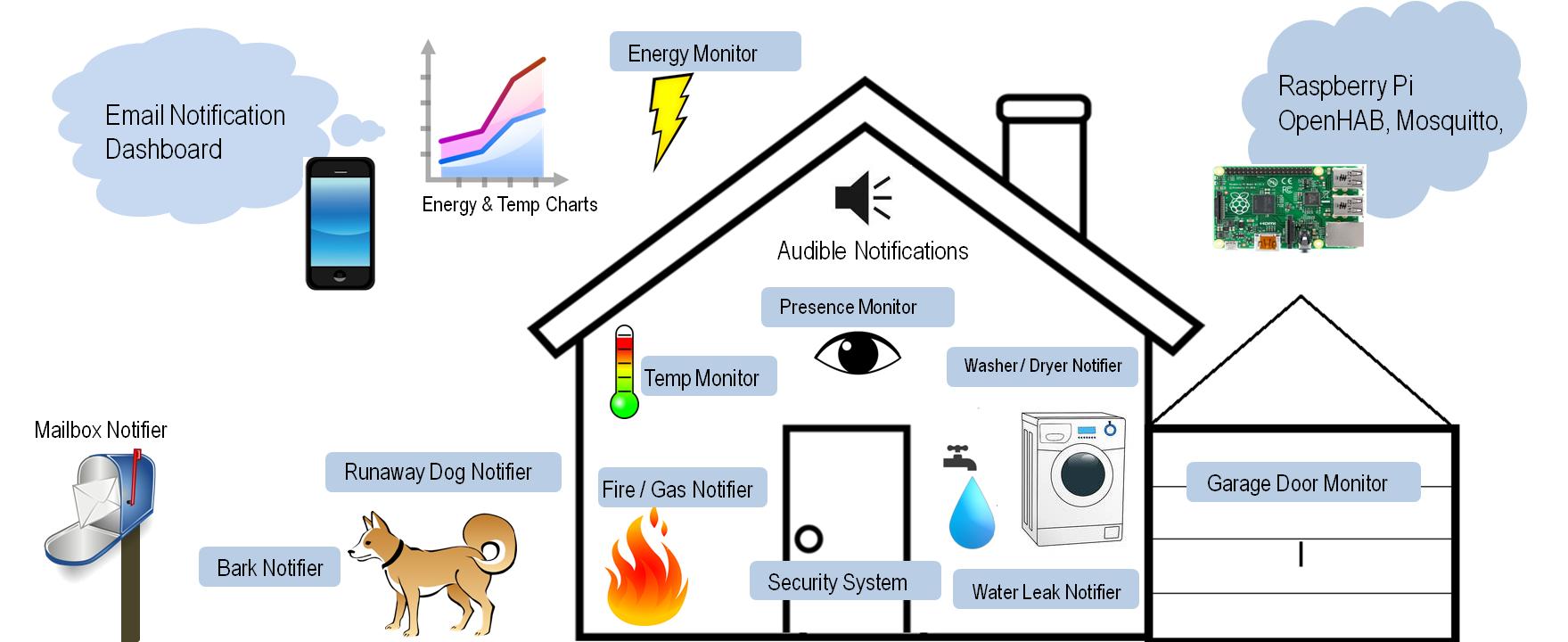 system windows automation tutorial