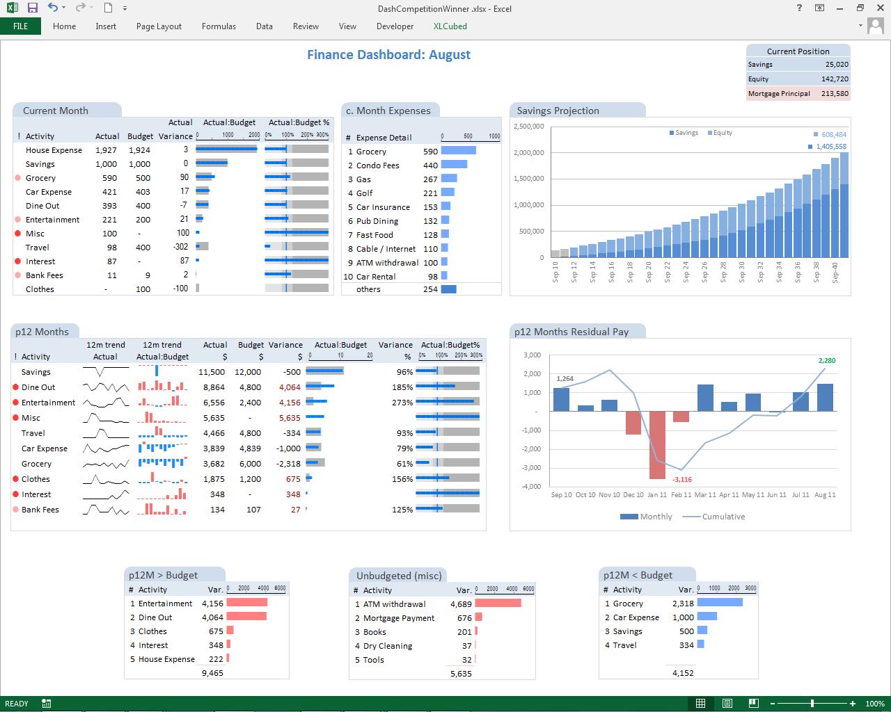 tableau reporting tool tutorial