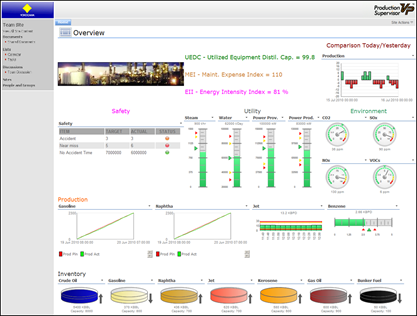 tableau reporting tool tutorial pdf