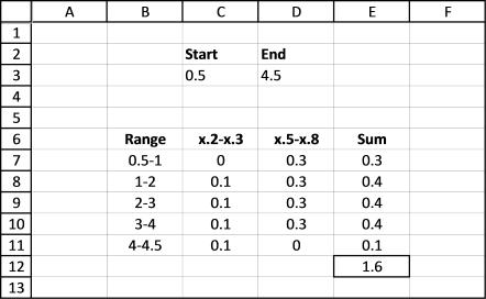 the tutorial on excel macros vba pdf free download