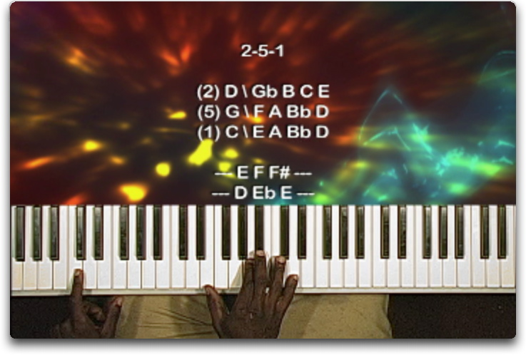 this is gospel piano tutorial