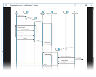 uml software design tutorial
