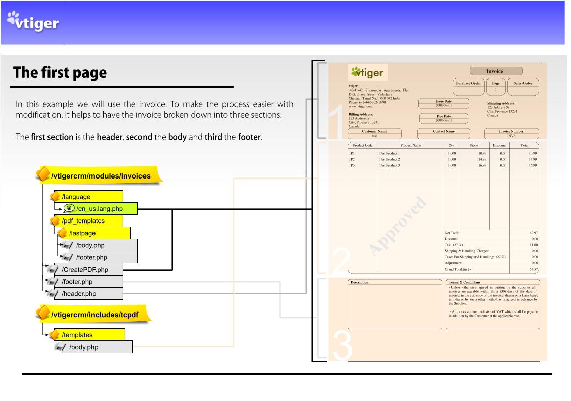 vtiger crm tutorial pdf