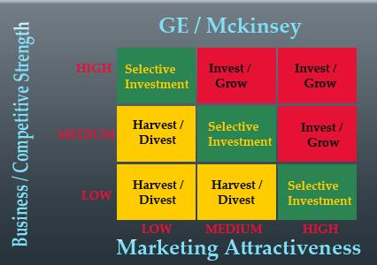 web harvest java tutorial