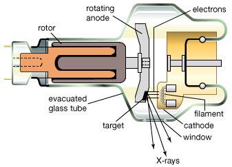 x ray crystallography tutorial
